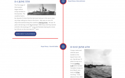 Normandy Invasion Timeline Launched